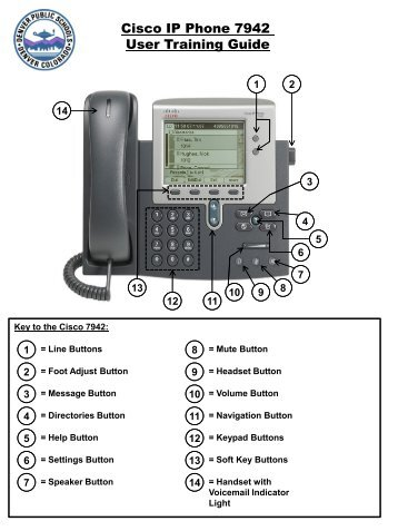 Kalispell School District Cisco Ip Telephone Quick Reference Guide