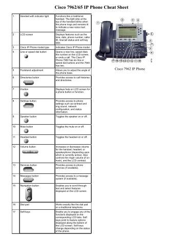 Ip Phone Systems VoIP Phone System Wiring Diagram ~ Odicis
