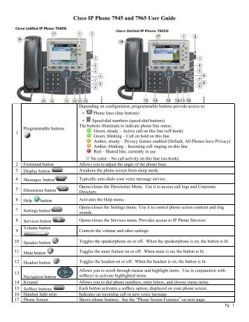 Cisco Ip Phone 7970 Series Instructions