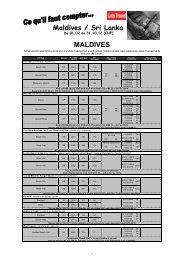 NEW SRI LANKA - MALDIVES 2012 CHF - Lets travel