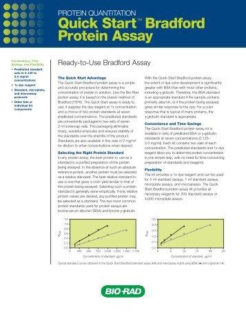 Bradford Protein Assay BIO-PROTOCOL