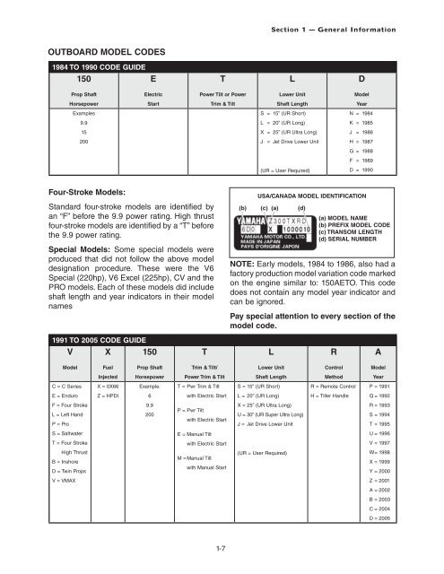 Yamaha outboards Quick Reference Parts Guide - Pneuboat com