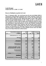 Loeb-Gruppe Besseres Halbjahresergebnis bei Loeb