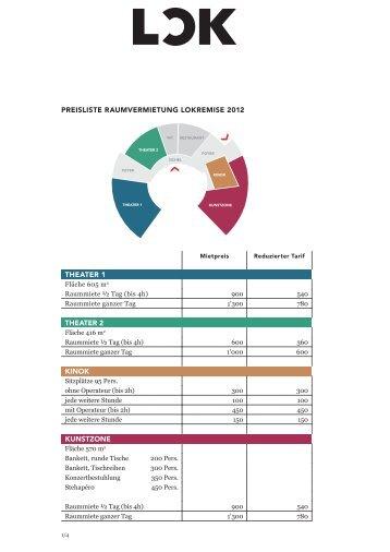 PREISLISTE RAUMVERMIETUNG LOKREMISE 2012 THEATER 1 ...