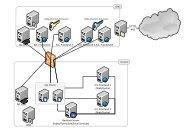 Ext. Frontend 1 Backend Server (Index/Formulare/Excel Services) Int ...