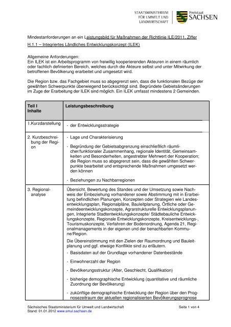 II.8 Leistungsbild ILEK - Sächsisches Staatsministerium für Umwelt ...