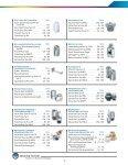 Gesamtkatalog (20 MB) - Spraying Systems Deutschland GmbH - Seite 7