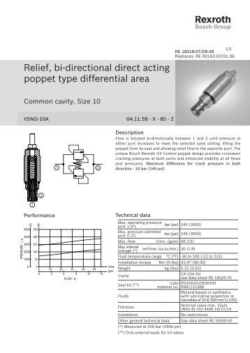 Relief, bi-directional direct acting poppet type differential area