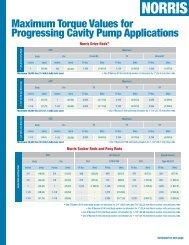 Maximum Torque Values for Progressing Cavity Pump ... - Norris Rods