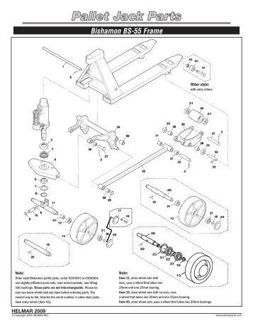 pallet jack parts bishamon bs 55 frame?quality\\\=80 moffett forklift wiring diagram gandul 45 77 79 119  at bayanpartner.co