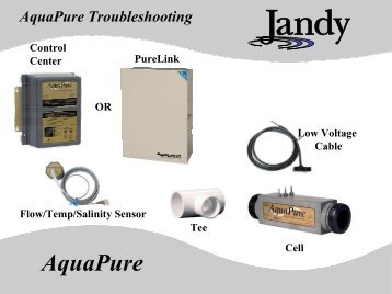 Jandy aqualink rs Relay troubleshooting Power center Manual