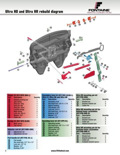 ultra hd and ultra hr rebuild diagram