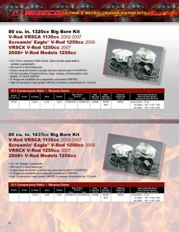 V-Rod Piston Kits - Wiseco