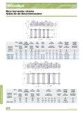 Ketten für die Reiserntemaschine - Donghua - Seite 7