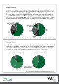 Zukunft Einkauf - Spring Procurement GmbH - Seite 6