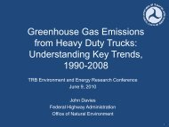 Greenhouse Gas Emissions from U.S. Heavy-Duty Trucks