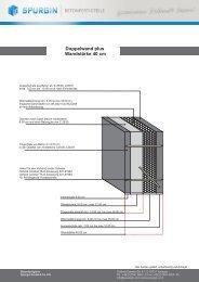 Doppelwand plus Wandstärke 40 cm - Spuergin.com