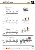 31 Magnetwerkzeuge 31 Magnetic tools - Maurer Magnetic AG - Page 4
