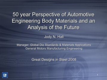 50 year Perspective of Automotive Engineering Body Materials