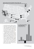 The 2010 Census - Milken Institute - Page 5