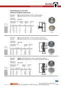 21 Flachtopfmagnete 21 Shallow pot magnets - Maurer Magnetic AG - Page 2
