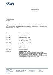 Sammanställd finansiell information från SSAB 2009-2010