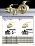 600WOG / 150WSP Full Port Two-piece Brass Ball Valves - Page 3