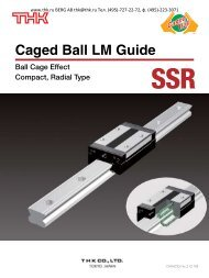 Caged Ball LM Guide Model SSR