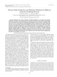 Nitrous Oxide Production and Methane Oxidation by Different ... - UMB