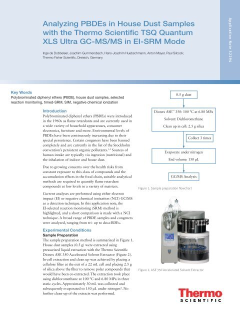 Analyzing PBDEs in House Dust Samples with the Thermo Scientific ...