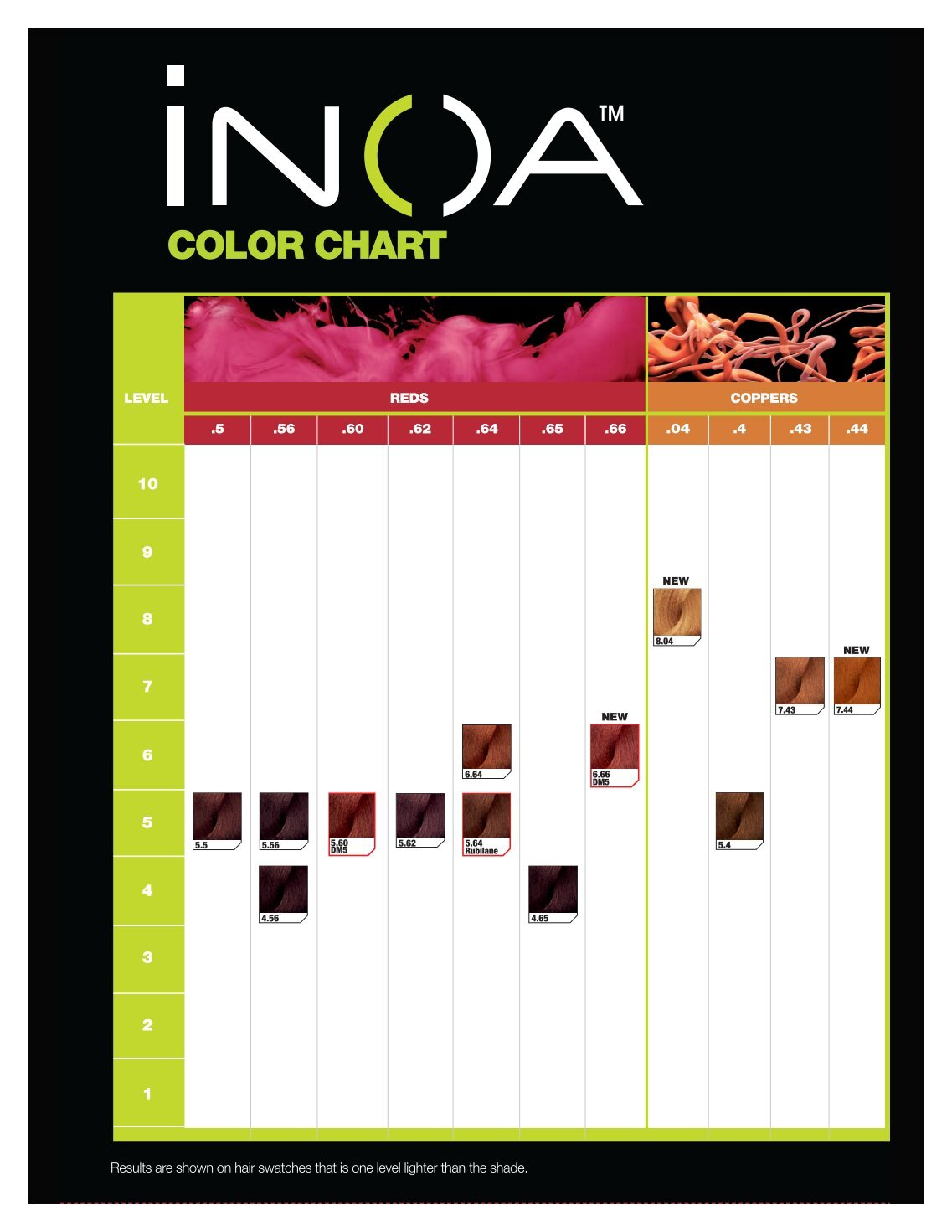 color chart inoa 1: Inoa color chart gallery free any chart examples
