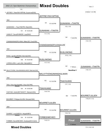 2002 US Open Mixed Doubles Draw Sheet [79
