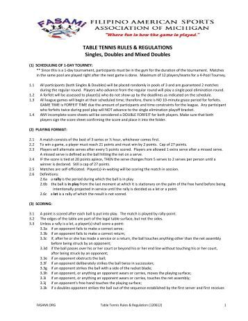 Simplified rules of tennis new learner for 10 rules of table tennis