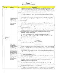 State Standards - Grade 5 - District 279 - Schools