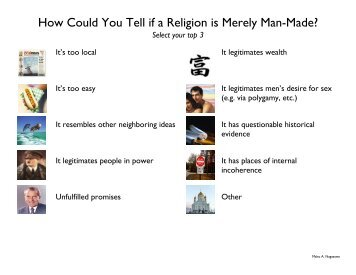 How Could You Tell if a Religion is Merely Man-Made? - Love, Ming ...