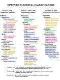 Classification of Recent Mammals to ordinal level - Biology Courses ... - Page 6