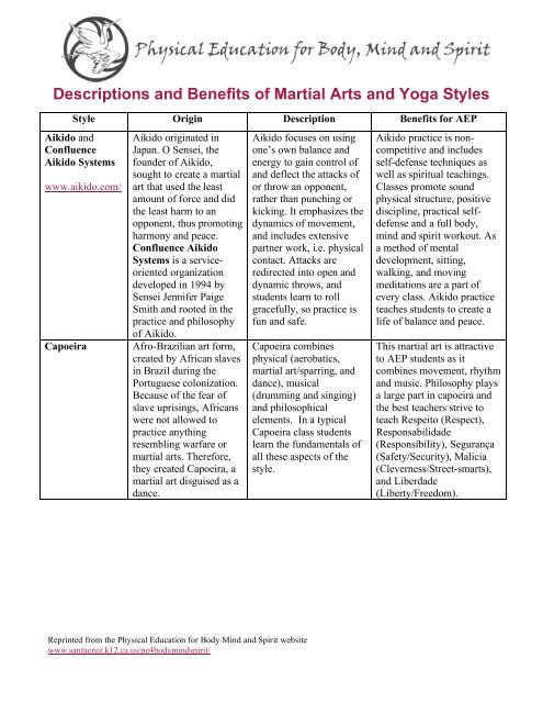 Descriptions and Benefits of Martial Arts and Yoga Styles