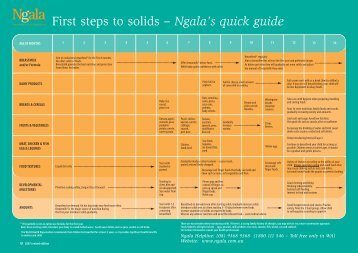 First steps to solids - Ngala