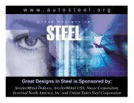 Tailored Steel Products - A Smart Investment for Future