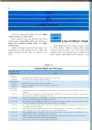 There are two main kinds of steels: plain carbon steels and alloy ...