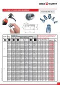 Hand Tools - Wurth Canada - Page 7