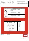 Push Plates Catalogue - UNION - Page 6
