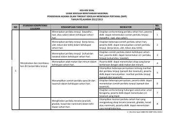 Kisi Kisi Soal Lks Propinsi Bali 2012