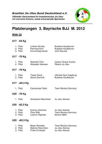 Siegerliste - Brazilian Jiu-Jitsu Bund Deutschland
