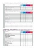 Neighbourhood Plan Questionnaire - Rolleston-on-Dove - Page 5