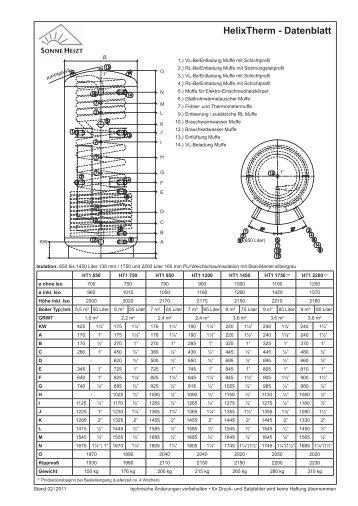 HelixTherm - Datenblatt - Sonne Heizt