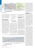 Dipl.-Ing. Stefan Abrecht, Dr. Christiane Kettner und - Sonne Heizt - Page 3