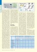 Kollektorvergleiche – Wo sich Spreu und Weizen ... - Sonne Heizt - Page 3