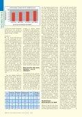 Kollektorvergleiche – Wo sich Spreu und Weizen ... - Sonne Heizt - Page 4