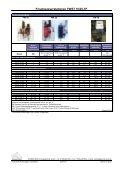 Frischwasserstationen FWST 10/25-1P - Sonne Heizt - Page 3